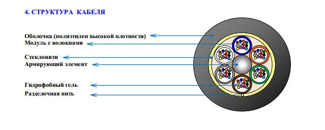 Технические характеристики TKO SM 72F МТ КП