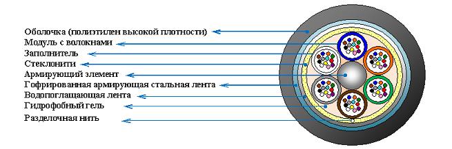 Технические характеристики TKO FSM 72F