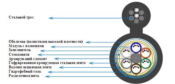 Технические характеристики TKO FSM 24F